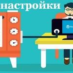 Настройки параметров WordPress, общие настройки, настройки написания и чтения ,список Ping сайтов