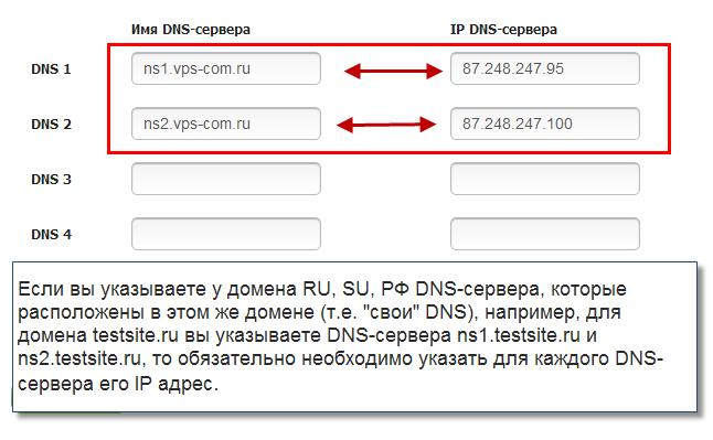 Как сделать сервер на домене 882