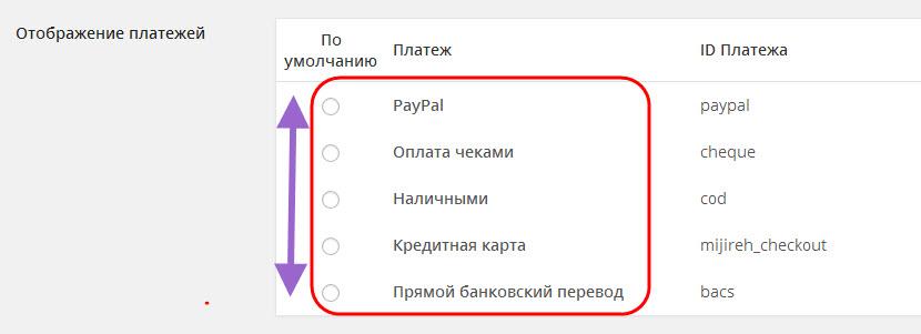 фото платежей