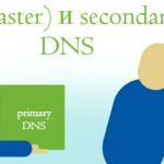 Первичный и вторичные DNS