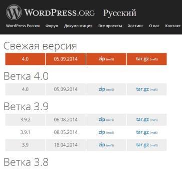 Обновить WordPress вручную