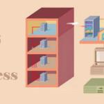 Хостинг для WordPress: параметры хостинга сайта WordPress