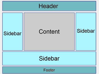 sidebar-wordpess