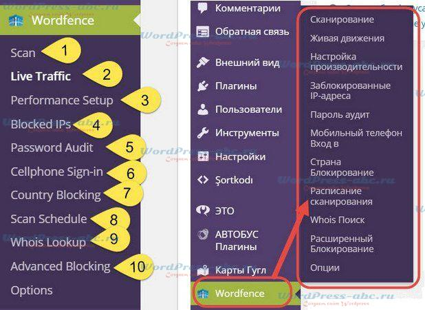 плагин безопасности Wordfence Security функции