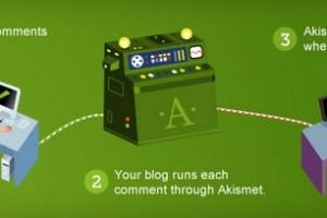 бороться со спамом в комментариях WordPress