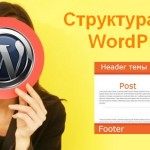 Структура темы WordPress