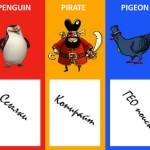 История развития алгоритмов Google