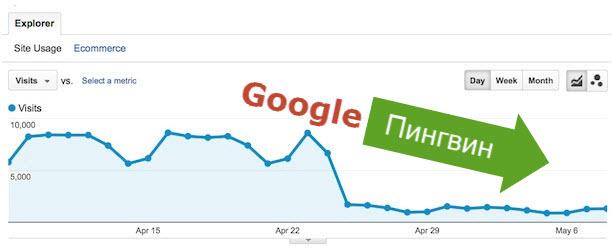 санкции-google-по-алгоритму-пингвин
