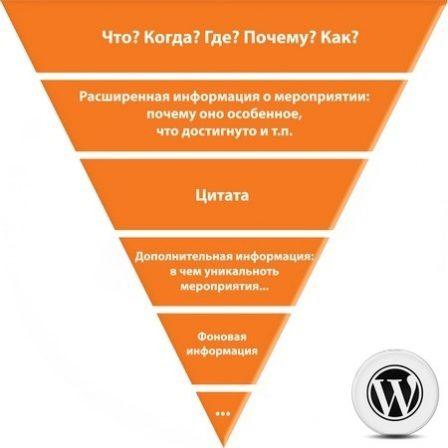 пирамида пресс-релиза