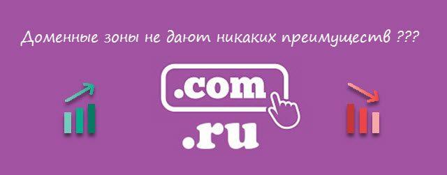 влияние домена на продвижение сайта