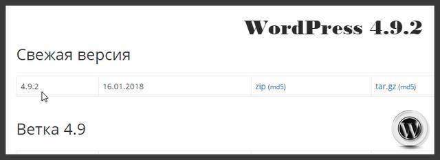 WordPress 4.9.2.