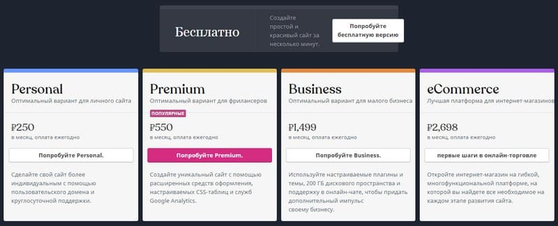 Сайт на wordpress.com