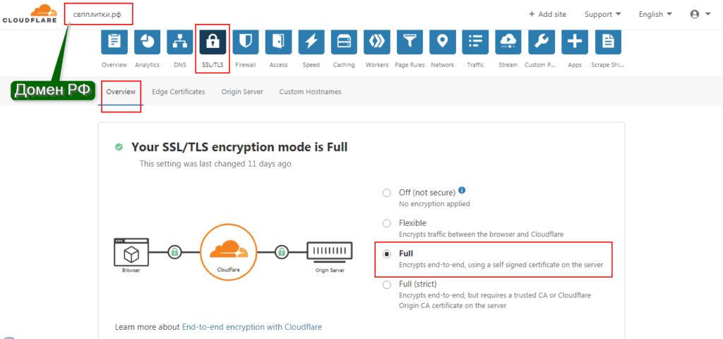 протокол SSL на русский домен на CloudFlare