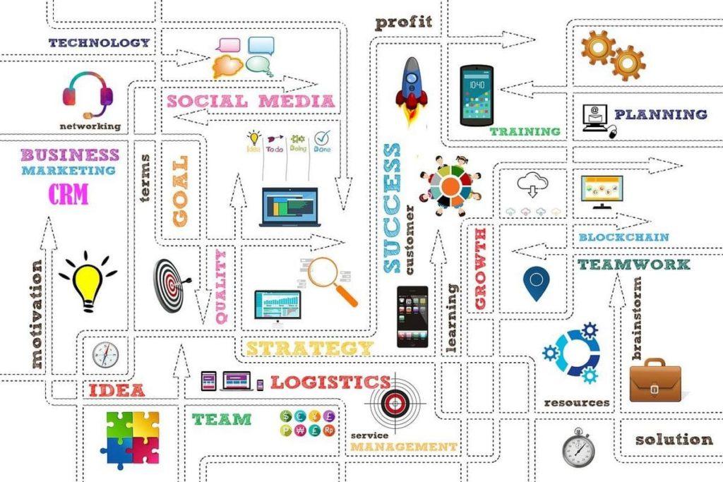 CRM система и маркетинг