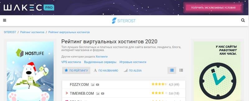 ПорталSiterost.net