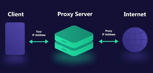 прокси сервера